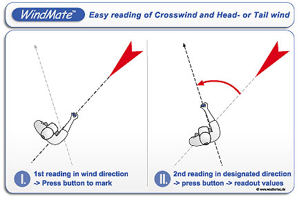 Crosswind_reading - Windmate 300